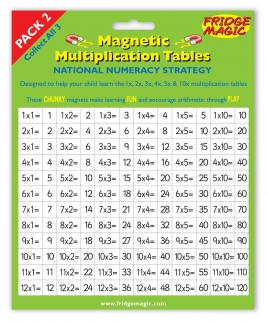 National Numeracy Magnetic Times Tables PACK 1 (1x,2x,3x,4x,5x and 10x)