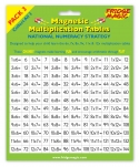 National Numeracy Magnetic Times Tables PACK 2 (6x,7x,8x,9x,11x and 12x)